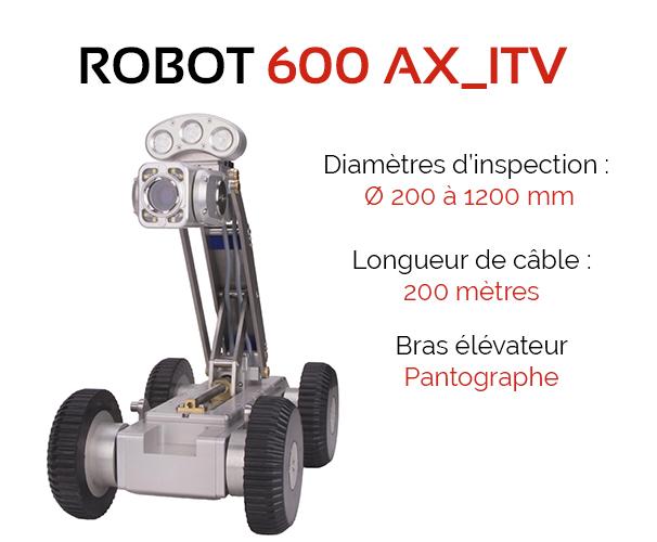 Caméra d'inspection avec chariot motorisé